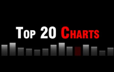 ΚΛΙΚ FM TOP 20 – WEEK 44